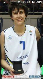 Alba Torrens EuroLeague Women 2011 MVP © FIBA Europe