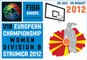 Strumica U18 Logo