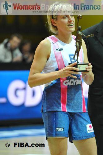 Hana Horakova ©  FIBA