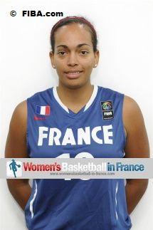 Martine Barba  ©  FIBA