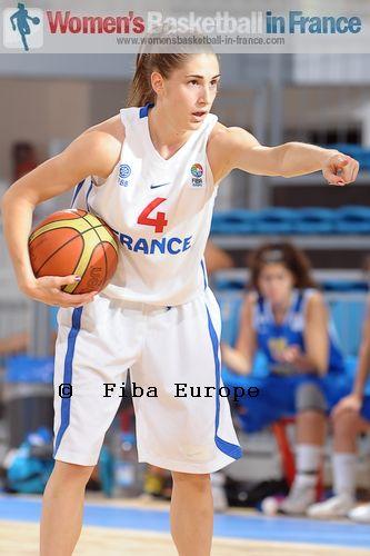 Romane Bernies © FIBA Europe / Viktor Rébay