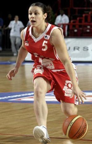 Melissa Micaletto © Ligue Féminine de BasketBall