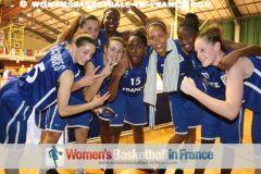 France U20 players in  Debrecen