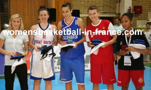 Katerina Sedláková, Charlotte Stoddart, Klaudia Lukacovicová,Jelena Antik and Maria Correia © womensbasketball-in-france.com