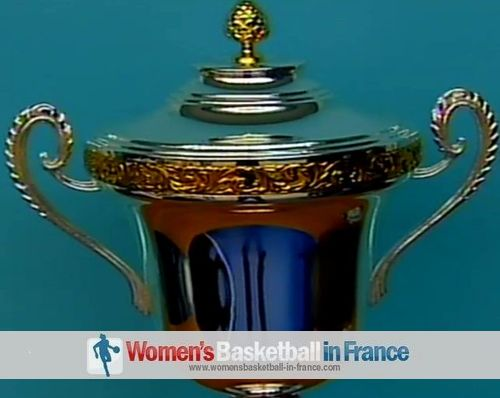 2012 EuroCup Women Trophy  © womensbasketball-in-france.com