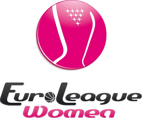 EuroLeague Women 2010 Logo © FIBA Europe