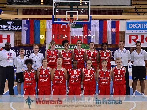 England U18 - 2011   © FIBA Europe