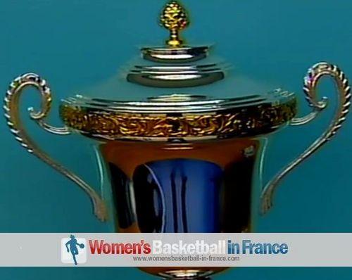EuroCup Winners trophy