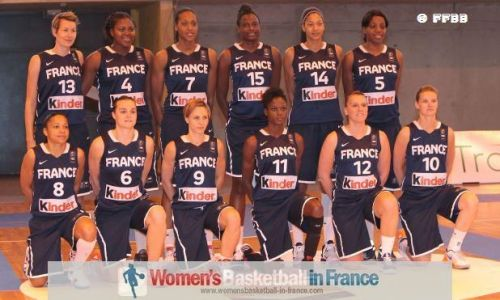 France Senior Women: 2012 Official team picture © FFBB