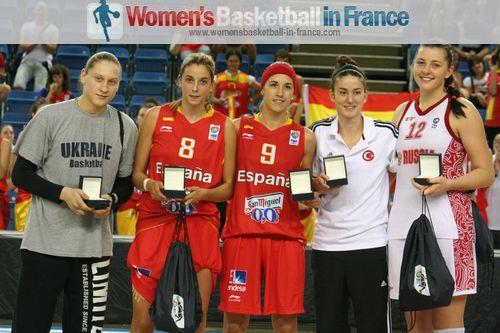 2012 FIBA Europe U20 All tournament team