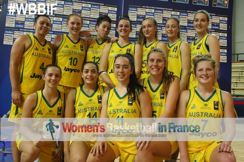 Australia u17 team at the world championships