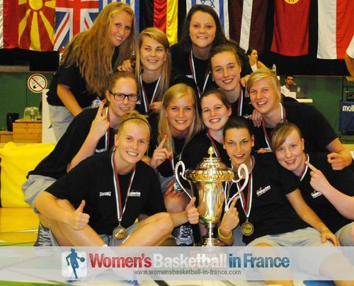 The U20 2013 European Champions Division B