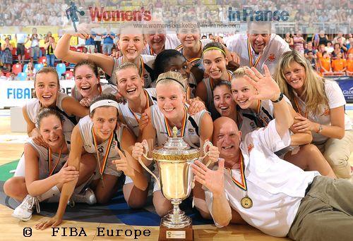 2011 U18 European Champions