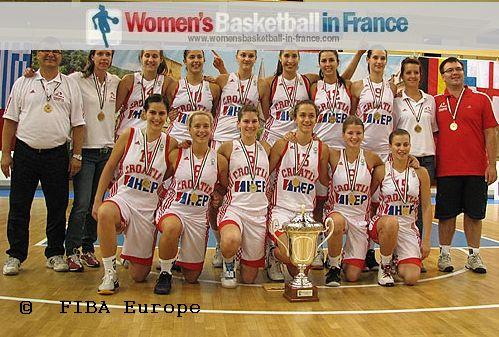 2011 FIBA Europe Pannergy U18 Championship - Croatia   © FIBA Europe