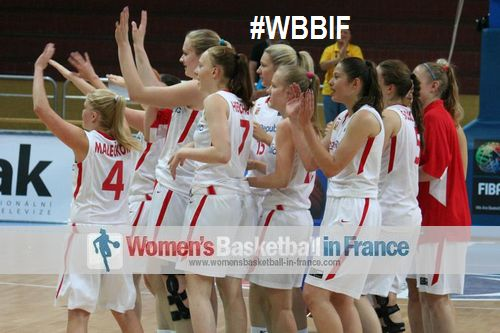 Czech Republic wave to supporters at the u17 FIBA World Championship for Women