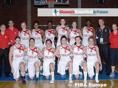 England U18 team 2012