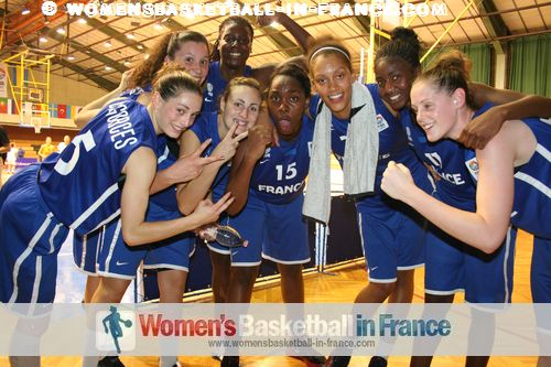 France U20 players in  Debrecen