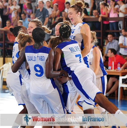 France U18 players celebrating victory against Serbia