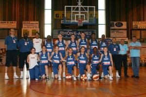 France U20 2008 roster