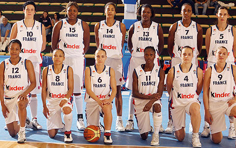 France EuroBasket Women 2007 Squad