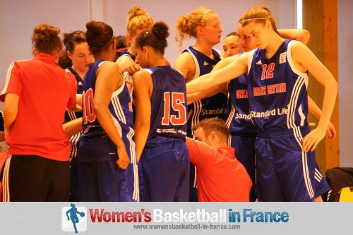 Basketball pictures from temple-sur-lot 2011: France U20 vs Great Britain U20