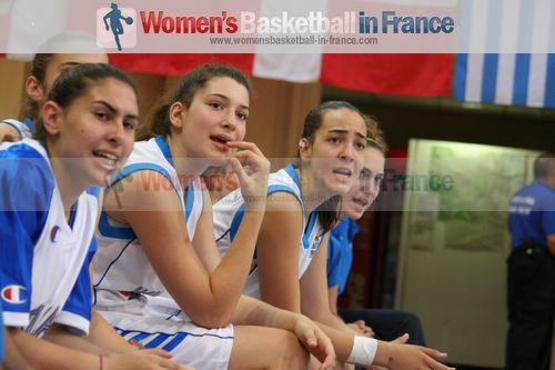 Greece U16 players in Miskolc © womensbasketball-in-france.com