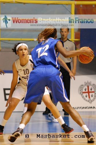 Hind Ben Abdelkader and Assitan Koné