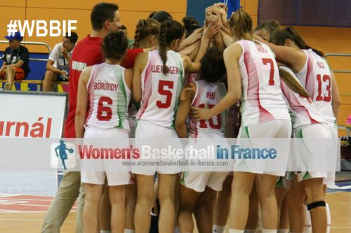 Hungary U17 qualify for FIBA U17 World Championship semi-final