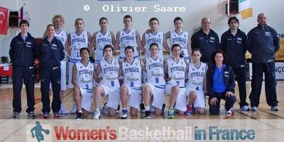 Italy U16 in Poinçonnet (2011)  © Olivier Saare