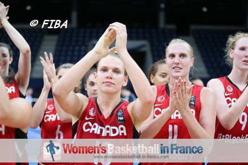Canada qualify for FIBA U19 World Championship for Women