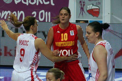 Jelena Dubljevic