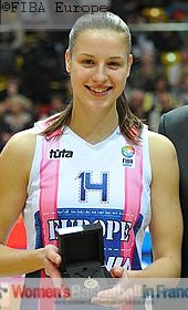 Katerina Elhotova three-point shooting queen at ELW ASG 2011  © FIBA Europe