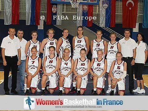 2011 FIBA Europe Pannergy U18 bronze medallist - Latvia   © FIBA Europe