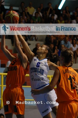 FIBA Europe U16 European Championship for Women 2012 ...