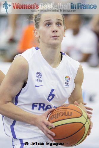 Lidija Turcinovic © FIBA Europe