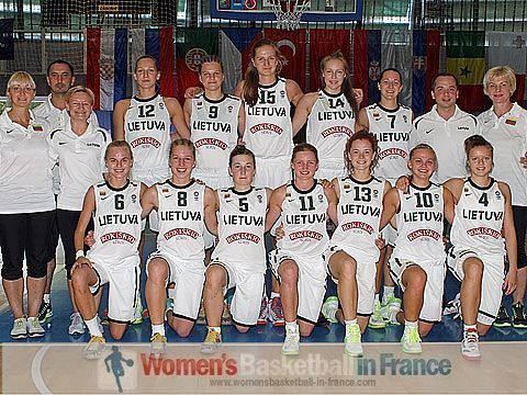 Lithuania U18 Women