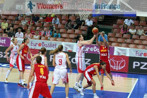 Women playing basketball at EuroBasket 2011: Croatia vs. Montenegro
