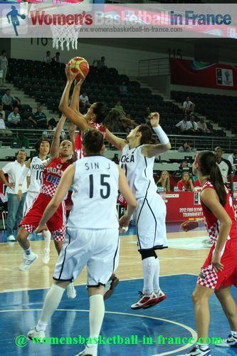 Marija Vrsaljko challenged under the basket