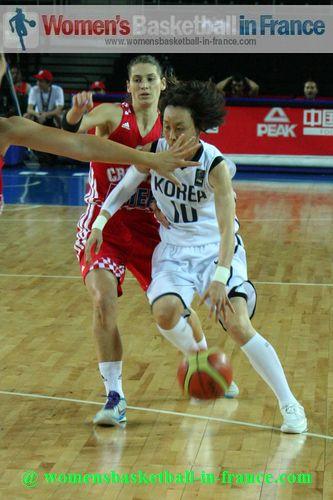 Yeon Ha Beon challenged by Croatian player