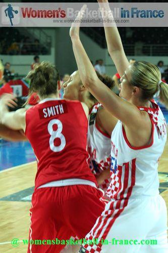 Olympic Qualifying Tournament: Canada vs. Croatia