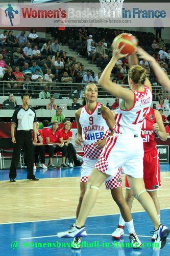 Olympic Qualifying Tournament: Canada vs. Croatia 2