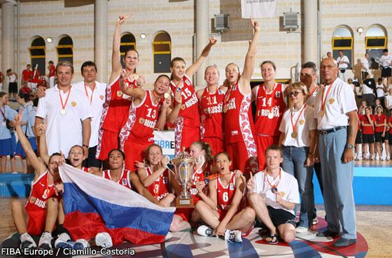 Russia U20 celebrate Victory