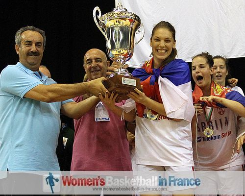 Serbia win U16 Division B champoionships