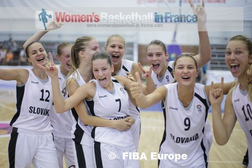 Slovak Republic U18 team in Bucharest ©  FIBA Europe