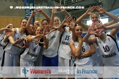 Slovak  U16 players celebrate quarter-finai qualification in Miskolc © womensbasketball-in-france.com