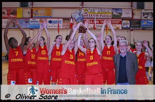 The spanish u16 youth international basketball programme is so well