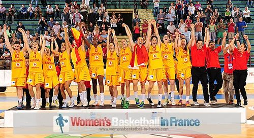 2013 U18 Champions Spain
