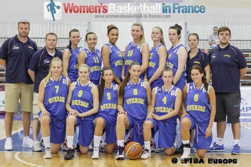 Sweden U18 official team picture 2012 © FIBA Europe