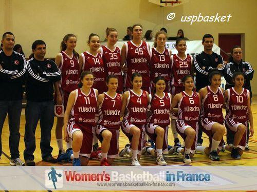 Turkey U16 team picture