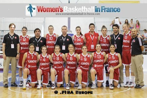 Turkey U18 official team picture 2012 © FIBA Europe